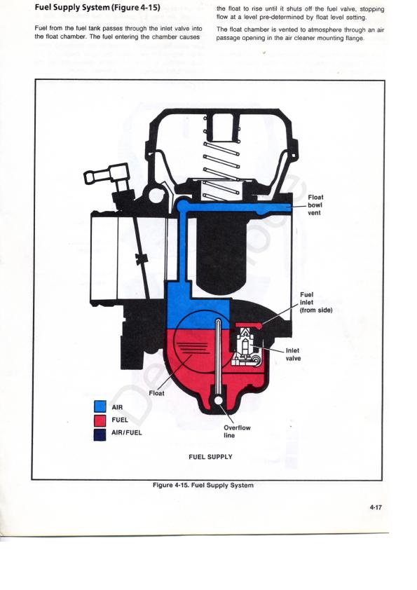 keihin cv carburetor diagrams rh vessels clan com keihin vb carb diagram honda keihin carb diagram