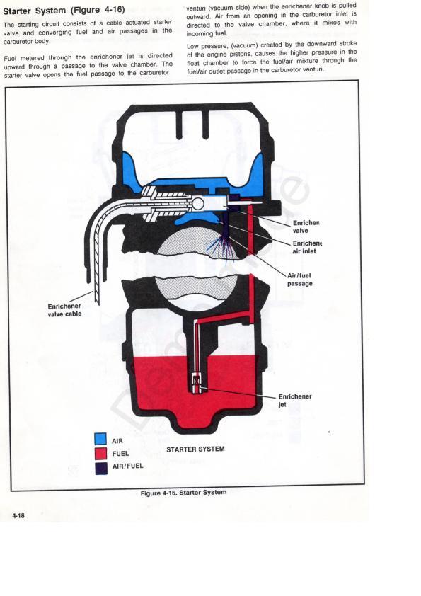 Keihin CV Carburetor Diagrams