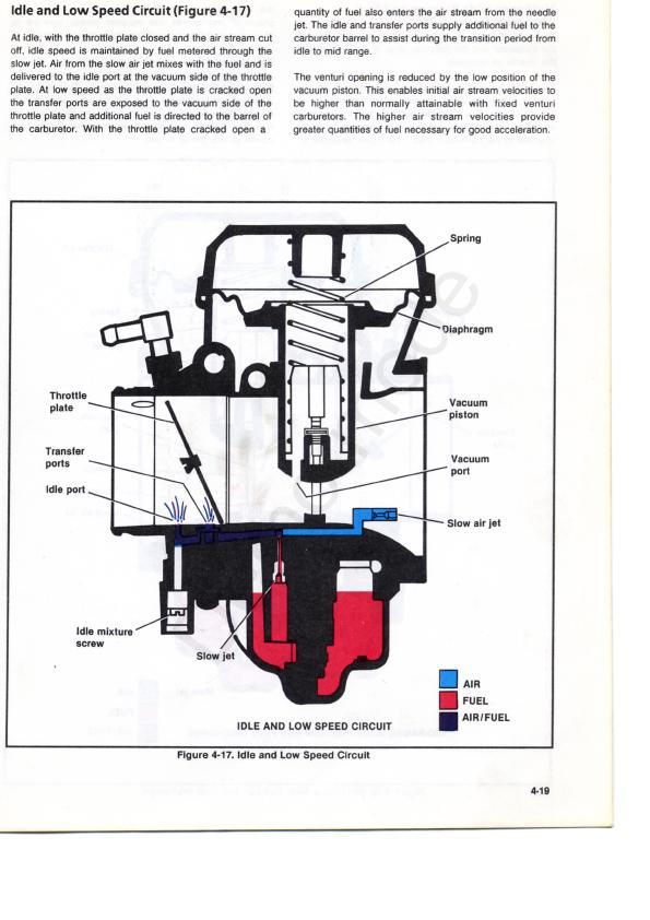 keihin cv carburetor diagrams rh vessels clan com harley cv carb diagram keihin cv carb adjustment
